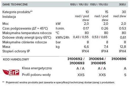 ANDRIS LUX ECO 15U EU PL Elektryczny pojemnościowy podgrzewacz wody