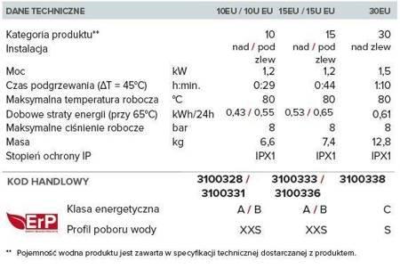 ANDRIS R 15U PL EU Elektryczny pojemnościowy podgrzewacz wody