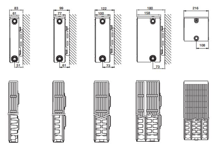 Grzejnik Compact  All In Stelrad Typ 22, wys./dł. - 200/800