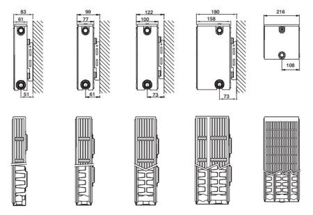 Grzejnik Compact  All In Stelrad Typ 22, wys./dł. - 400/700