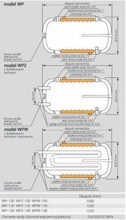 Kospel wymiennik c.w.u. WPZ-100.TERMO-HIT, 100 litrów, poziomy, dwupłaszczowe z podłączeniem do zewnętrznego wymiennika ciepła (np. trzonu kuchennego)
