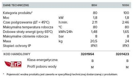 PRO1 ECO 100 H 1,8K PL EU Elektryczny pojemnościowy podgrzewacz wody