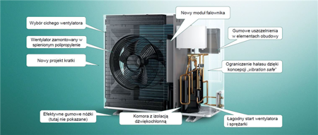 VAILLANT - Pompa ciepła aroTHERM VWL 35/5AS + VWL57/5IS + Multimatic VRC 700