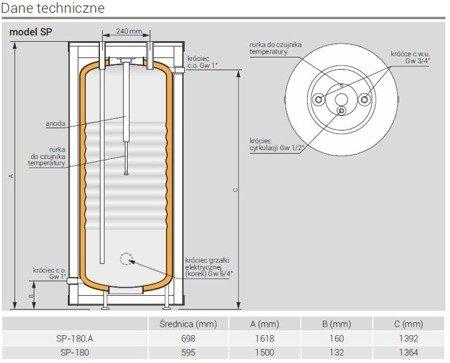 Wymiennik c.w.u. SP-180.TERMO-S, 180 litrów, wymiennik płaszczowy, pionowo-poziomy